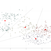 BioTuring's Blog - Data analysis made easy  For biologists