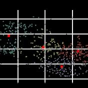 k-means clustering Archives - BioTuring's Blog